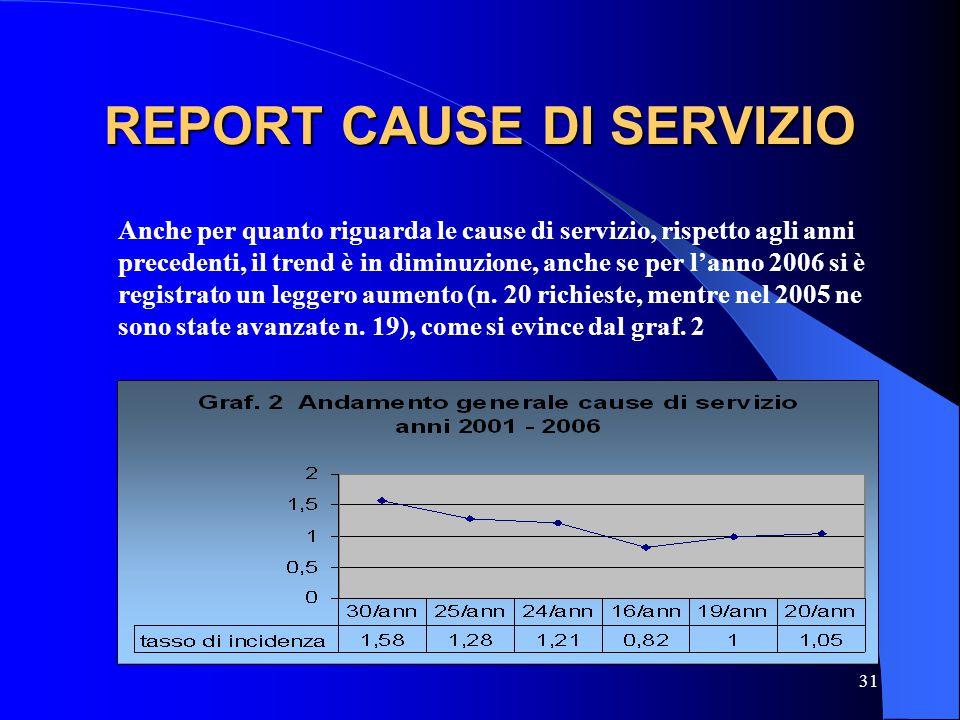 REPORT CAUSE DI SERVIZIO