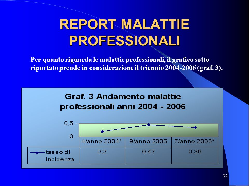 REPORT MALATTIE PROFESSIONALI
