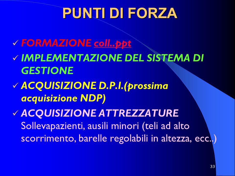 PUNTI DI FORZA FORMAZIONE coll..ppt