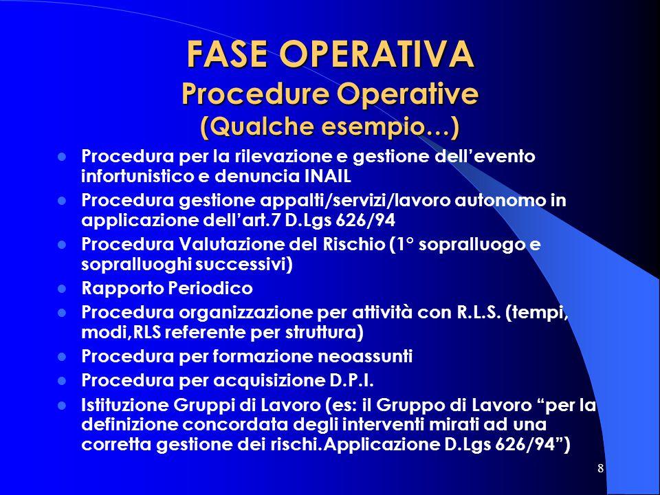 FASE OPERATIVA Procedure Operative (Qualche esempio…)