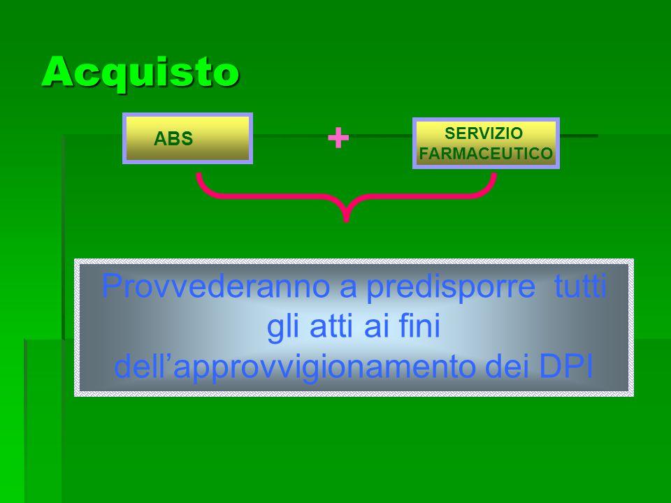 Acquisto + ABS. SERVIZIO. FARMACEUTICO.