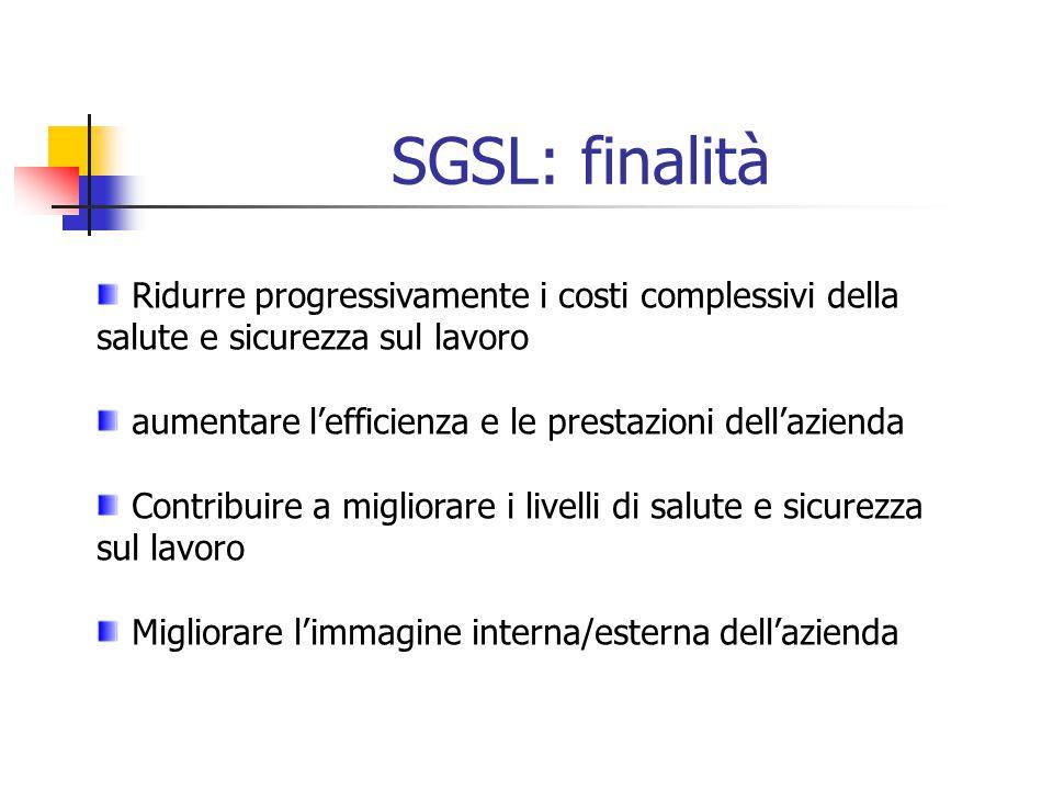 SGSL: finalità Ridurre progressivamente i costi complessivi della salute e sicurezza sul lavoro.