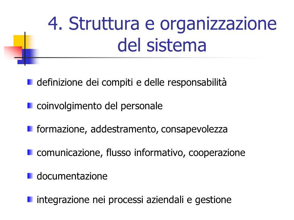 4. Struttura e organizzazione del sistema