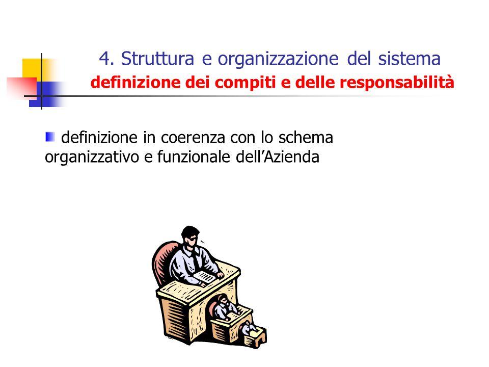 4. Struttura e organizzazione del sistema definizione dei compiti e delle responsabilità