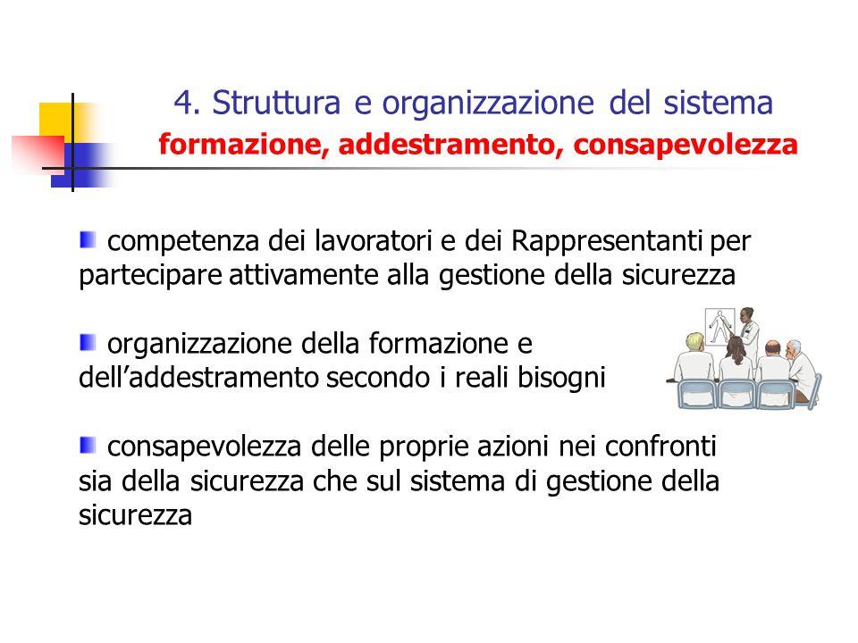 4. Struttura e organizzazione del sistema formazione, addestramento, consapevolezza