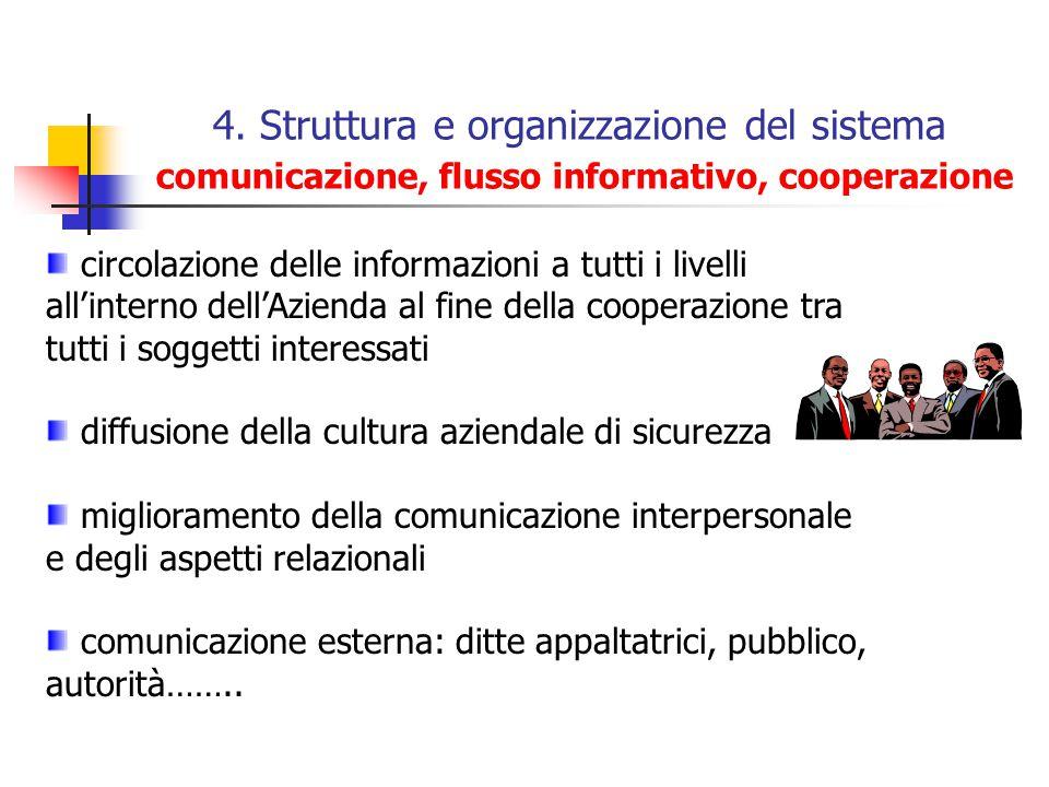 4. Struttura e organizzazione del sistema comunicazione, flusso informativo, cooperazione
