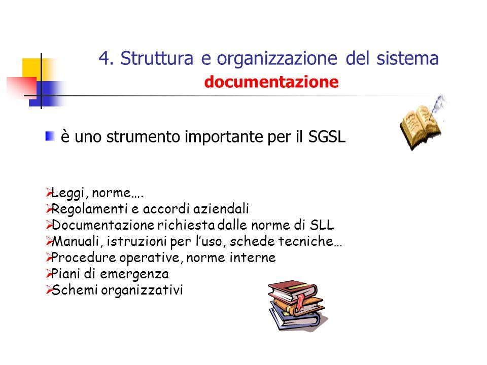 4. Struttura e organizzazione del sistema documentazione