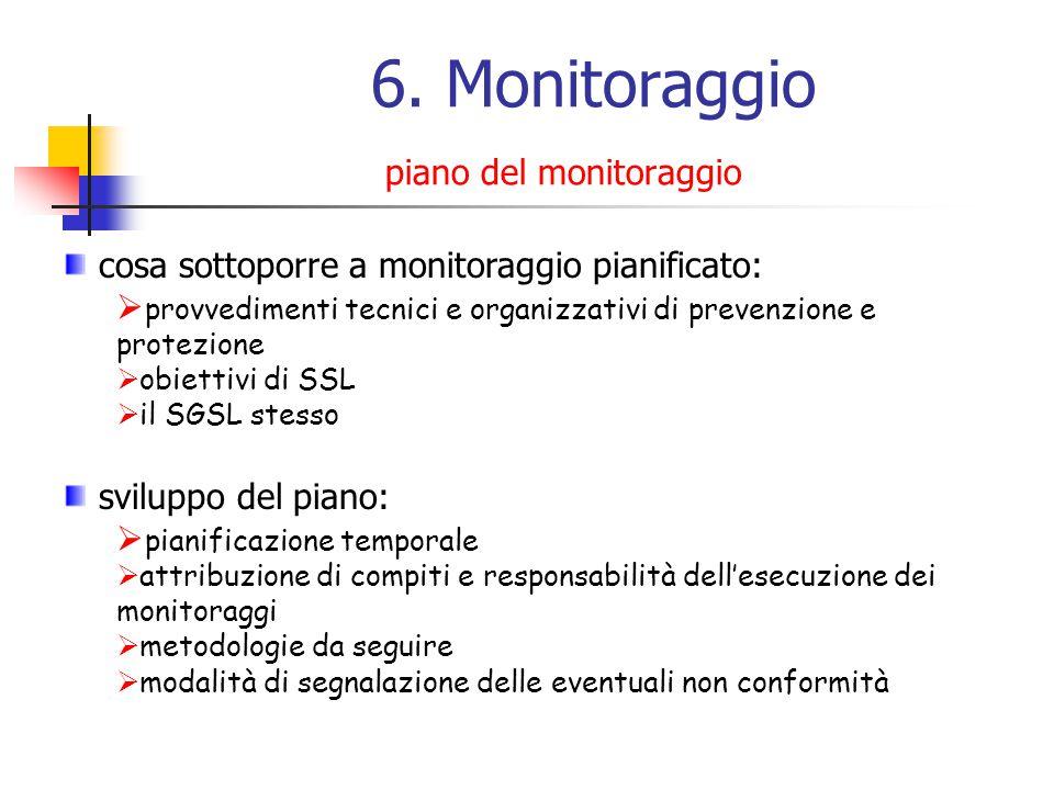 6. Monitoraggio piano del monitoraggio