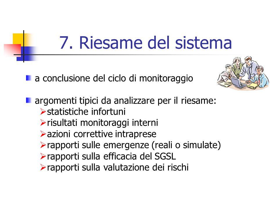 7. Riesame del sistema a conclusione del ciclo di monitoraggio