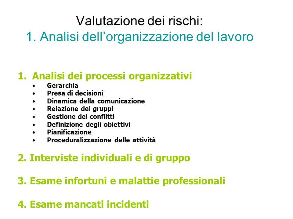Valutazione dei rischi: 1. Analisi dell'organizzazione del lavoro