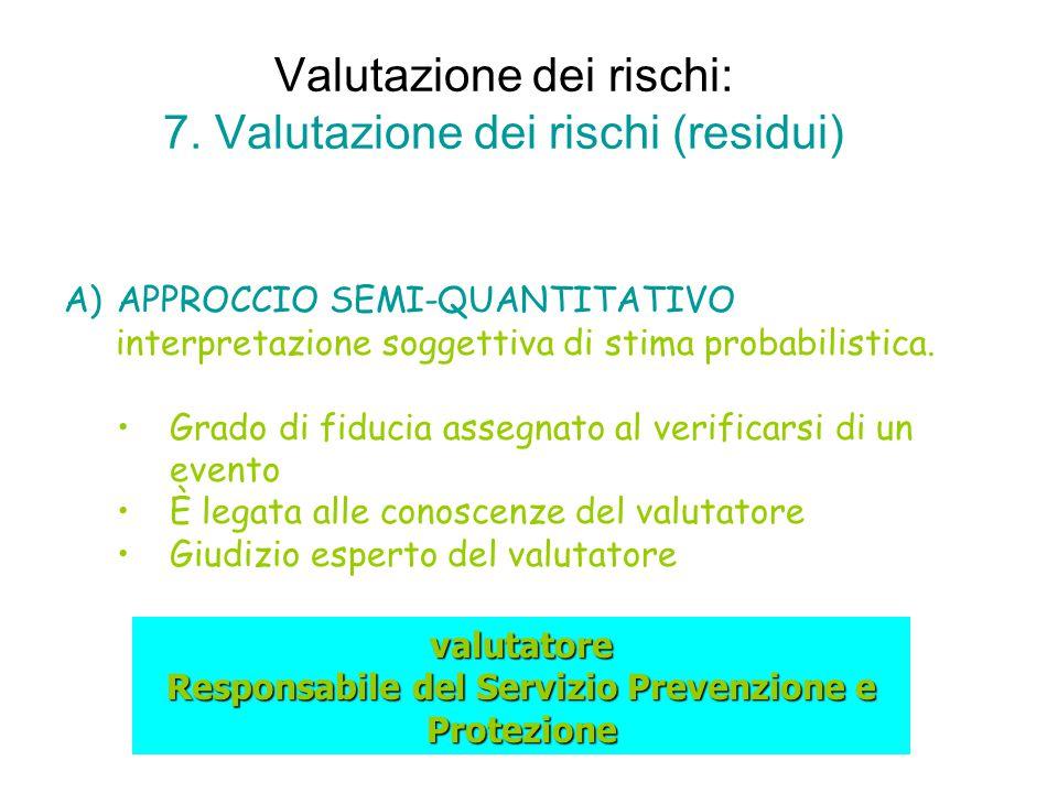 Valutazione dei rischi: 7. Valutazione dei rischi (residui)