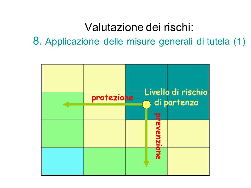 Valutazione dei rischi: 8