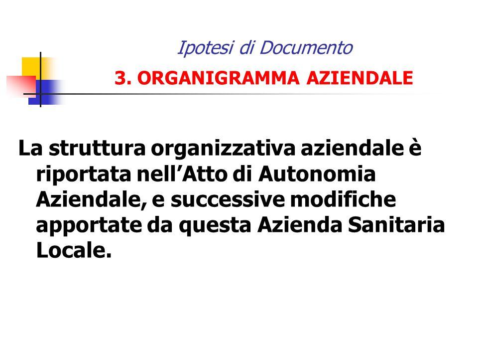 Ipotesi di Documento 3. ORGANIGRAMMA AZIENDALE