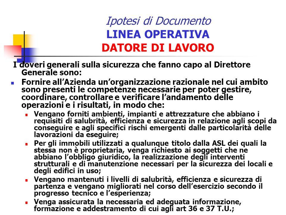 Ipotesi di Documento LINEA OPERATIVA DATORE DI LAVORO