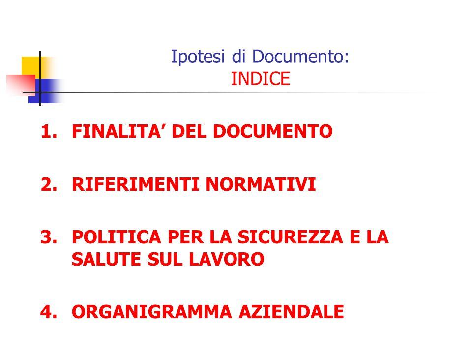 Ipotesi di Documento: INDICE