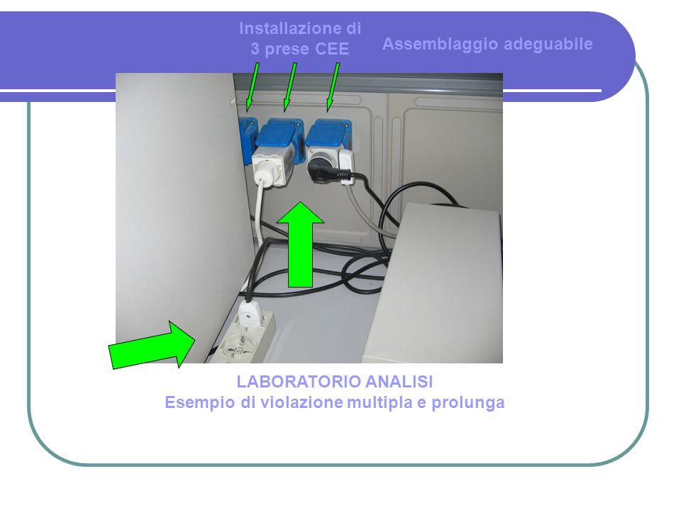 Installazione di 3 prese CEE Assemblaggio adeguabile