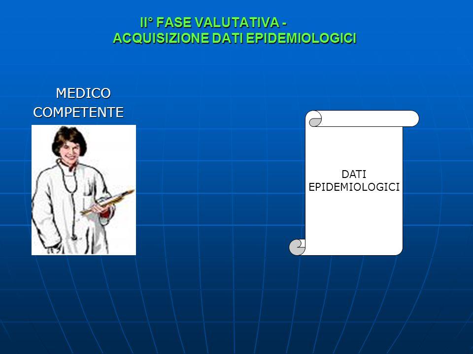 II° FASE VALUTATIVA - ACQUISIZIONE DATI EPIDEMIOLOGICI
