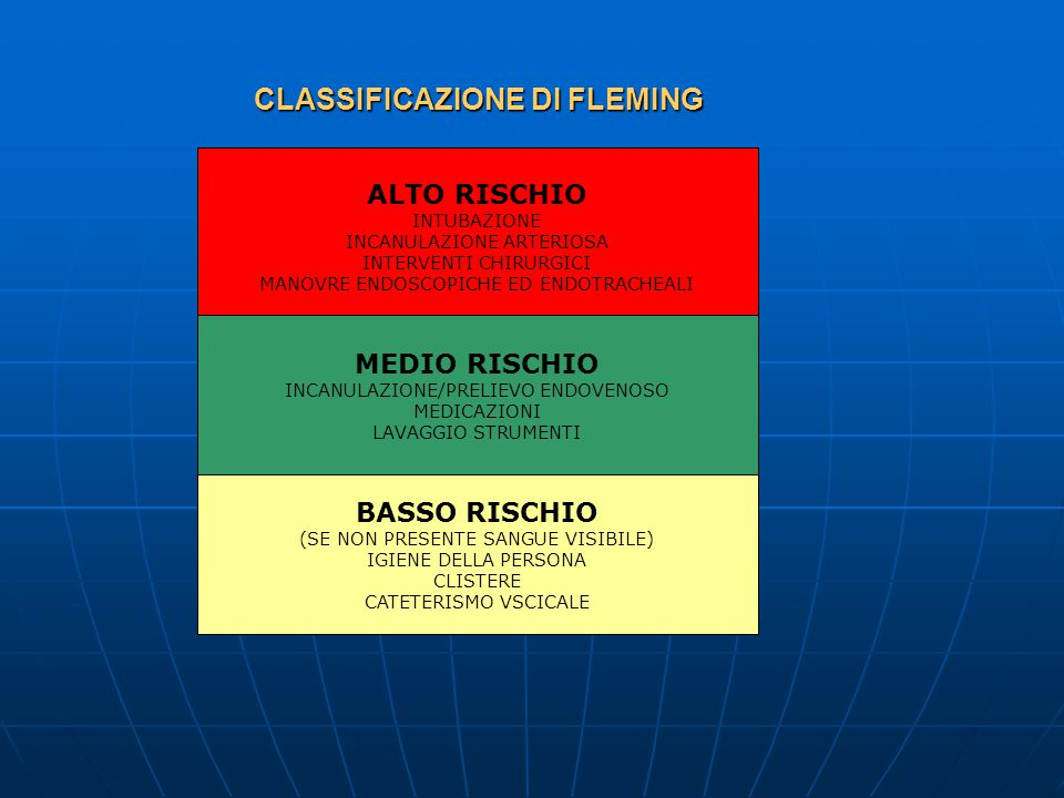 CLASSIFICAZIONE DI FLEMING