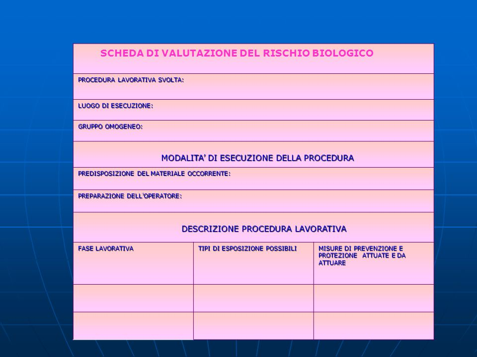 SCHEDA DI VALUTAZIONE DEL RISCHIO BIOLOGICO