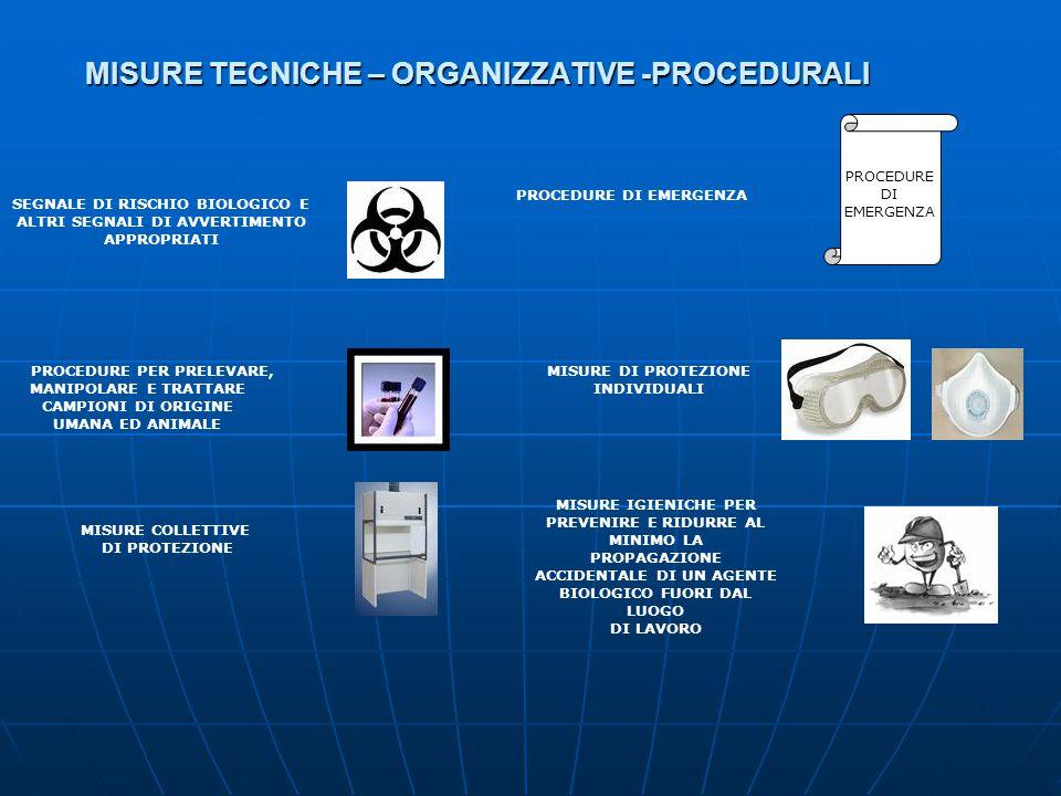 MISURE TECNICHE – ORGANIZZATIVE -PROCEDURALI