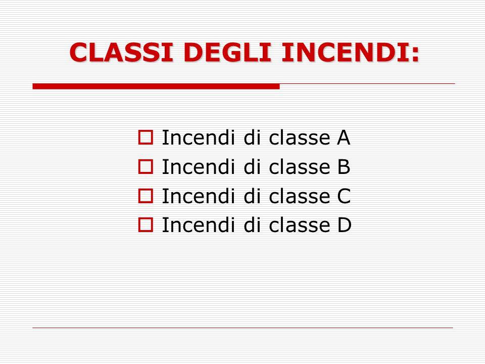CLASSI DEGLI INCENDI: Incendi di classe A Incendi di classe B