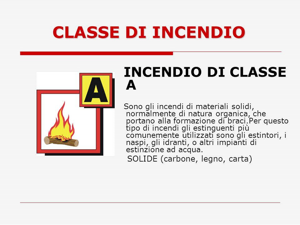 CLASSE DI INCENDIO SOLIDE (carbone, legno, carta) INCENDIO DI CLASSE A