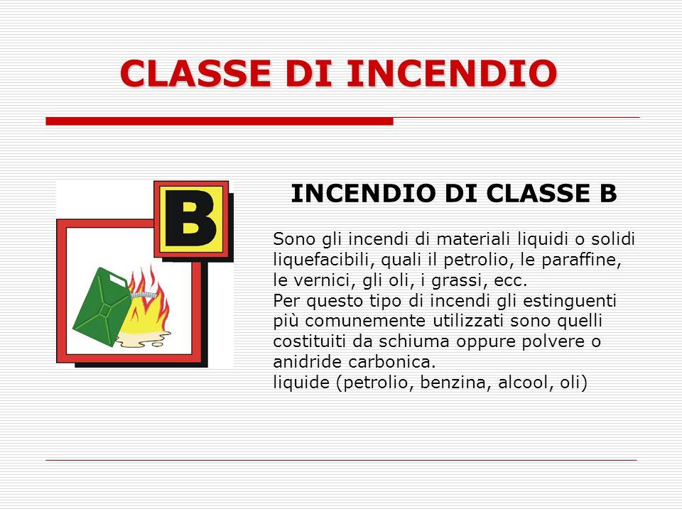 CLASSE DI INCENDIO INCENDIO DI CLASSE B