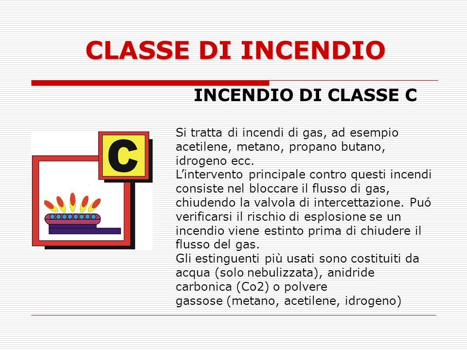 CLASSE DI INCENDIO INCENDIO DI CLASSE C
