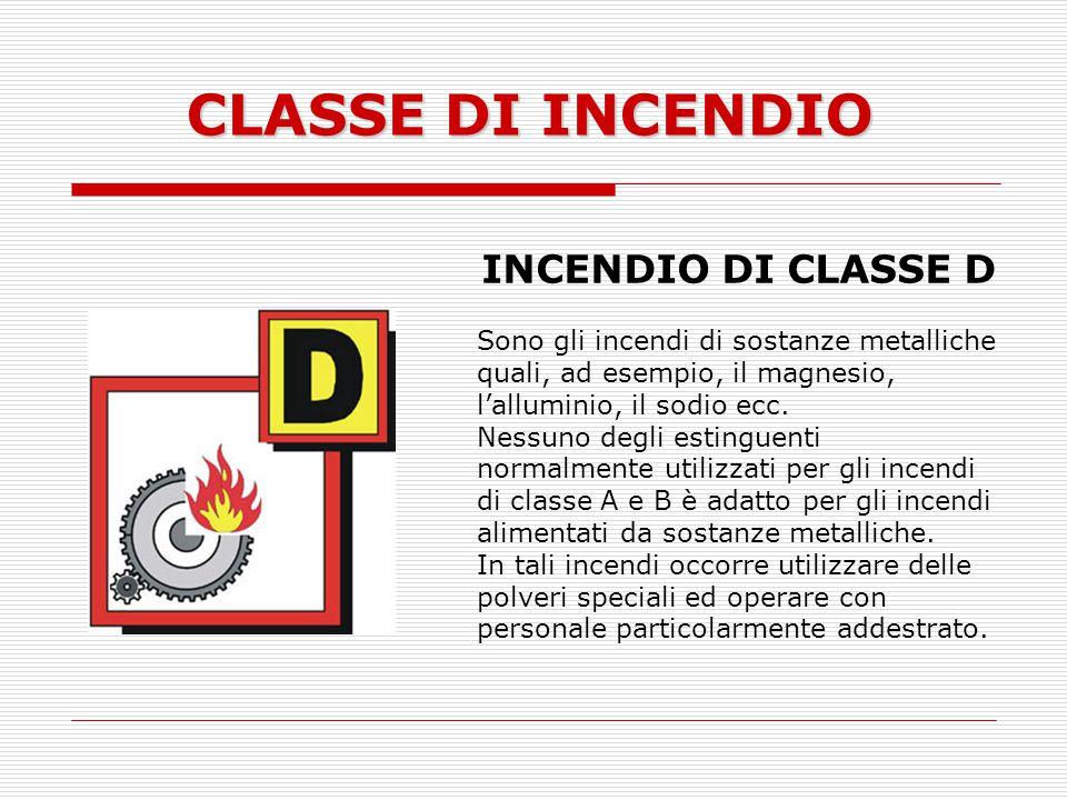 CLASSE DI INCENDIO INCENDIO DI CLASSE D
