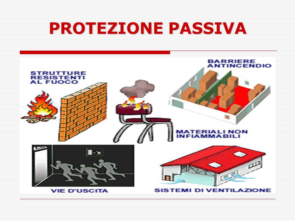 PROTEZIONE PASSIVA