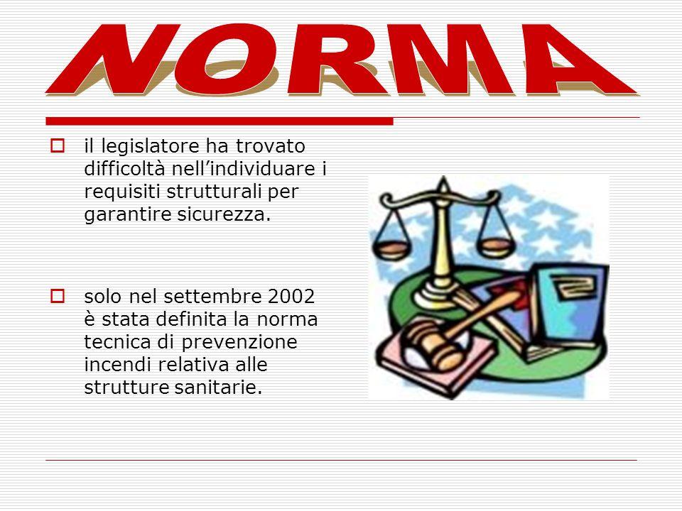NORMA il legislatore ha trovato difficoltà nell'individuare i requisiti strutturali per garantire sicurezza.