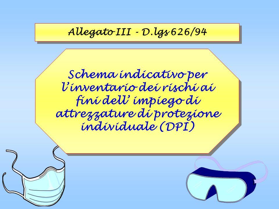 Allegato III - D.lgs 626/94 Schema indicativo per l'inventario dei rischi ai fini dell' impiego di attrezzature di protezione individuale (DPI)