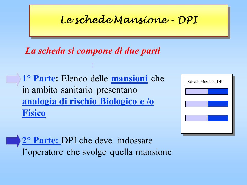 Le schede Mansione - DPI