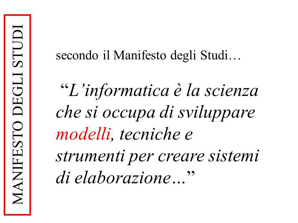 MANIFESTO DEGLI STUDI secondo il Manifesto degli Studi…