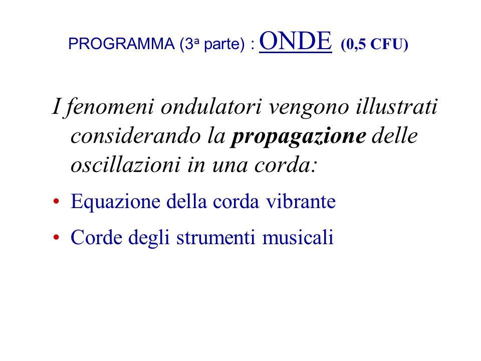 PROGRAMMA (3a parte) : ONDE (0,5 CFU)