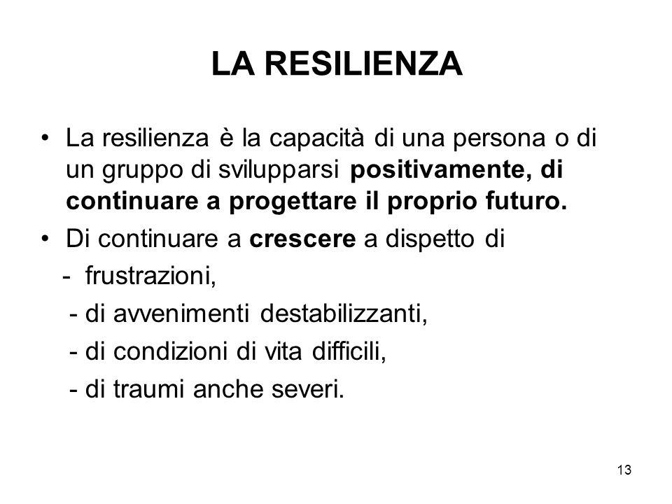 LA RESILIENZA La resilienza è la capacità di una persona o di un gruppo di svilupparsi positivamente, di continuare a progettare il proprio futuro.
