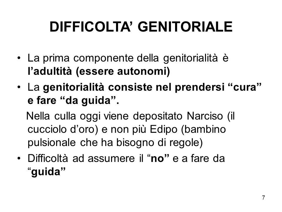 DIFFICOLTA' GENITORIALE
