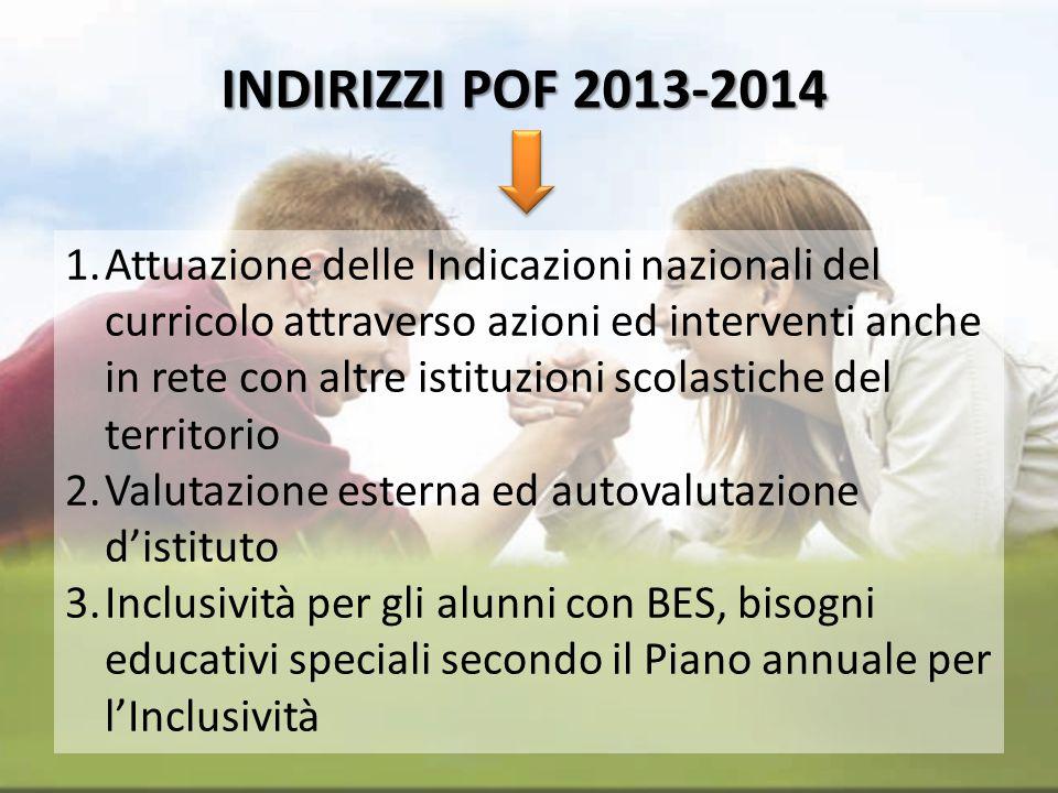 INDIRIZZI POF 2013-2014