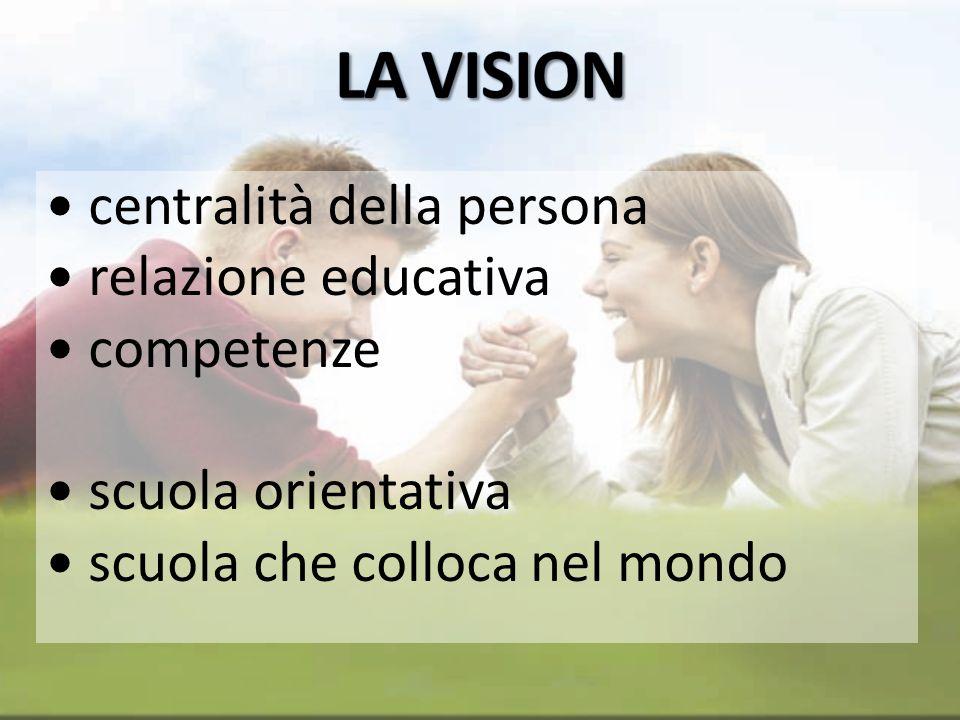 LA VISION centralità della persona relazione educativa competenze