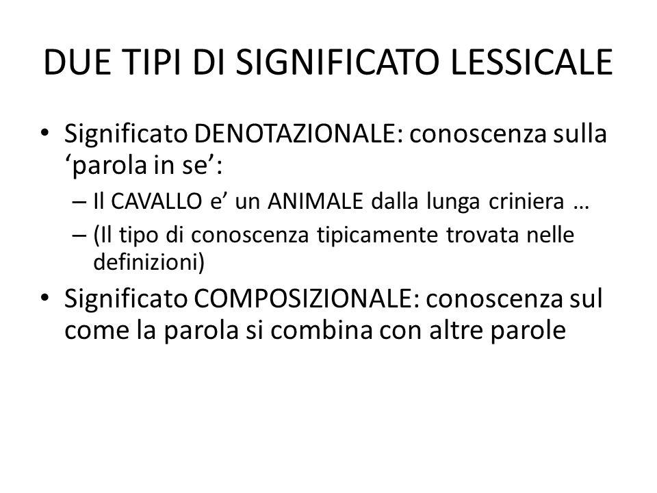DUE TIPI DI SIGNIFICATO LESSICALE