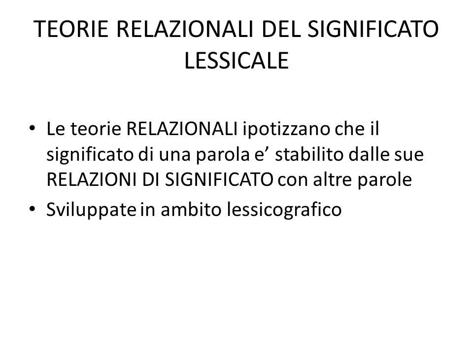 TEORIE RELAZIONALI DEL SIGNIFICATO LESSICALE