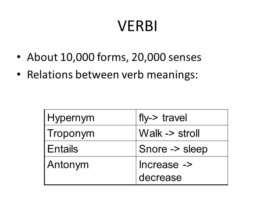 VERBI About 10,000 forms, 20,000 senses
