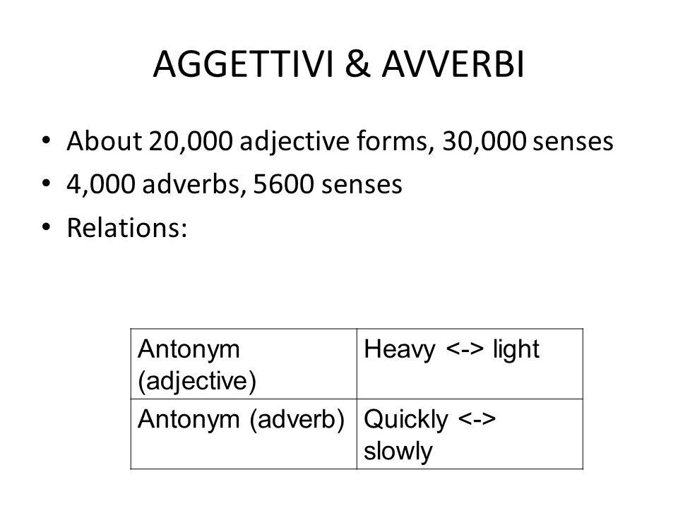 AGGETTIVI & AVVERBI About 20,000 adjective forms, 30,000 senses