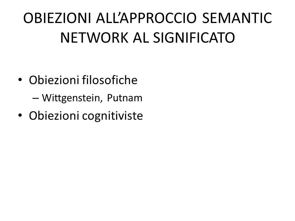 OBIEZIONI ALL'APPROCCIO SEMANTIC NETWORK AL SIGNIFICATO