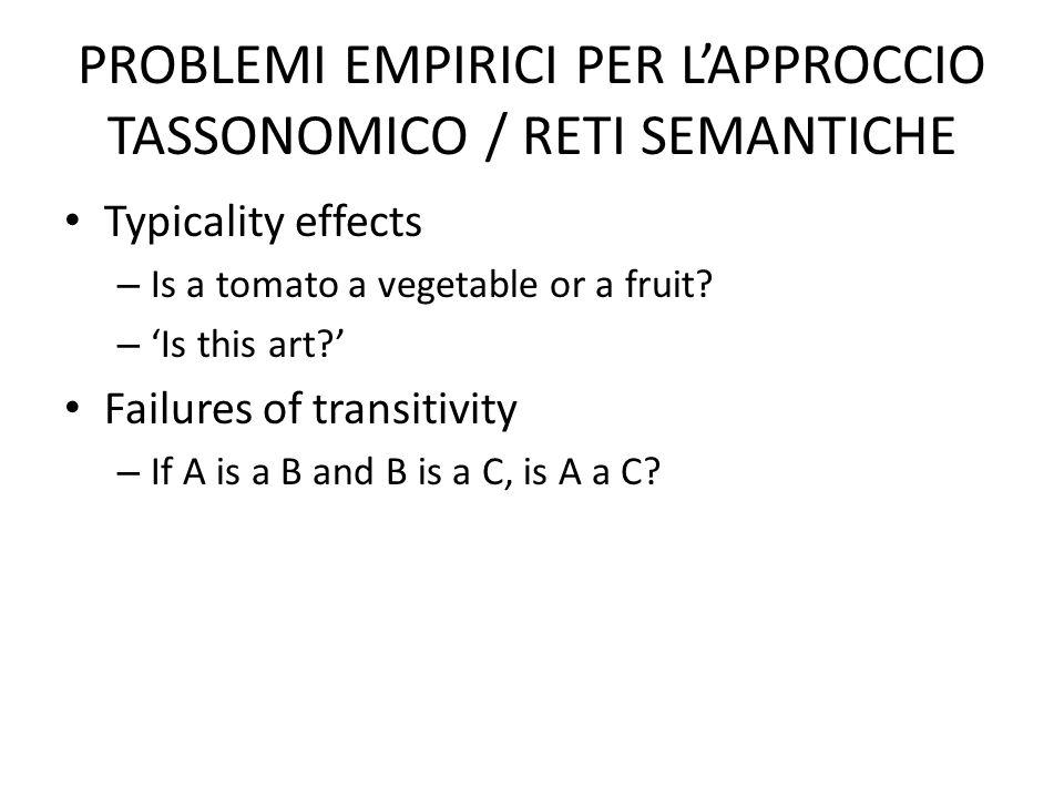 PROBLEMI EMPIRICI PER L'APPROCCIO TASSONOMICO / RETI SEMANTICHE