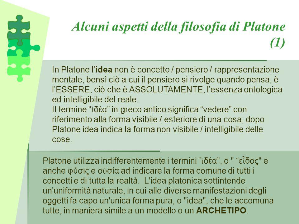 Alcuni aspetti della filosofia di Platone (1)