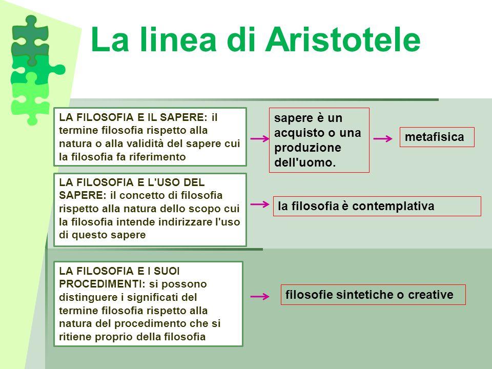 La linea di Aristotele LA FILOSOFIA E IL SAPERE: il termine filosofia rispetto alla natura o alla validità del sapere cui la filosofia fa riferimento.