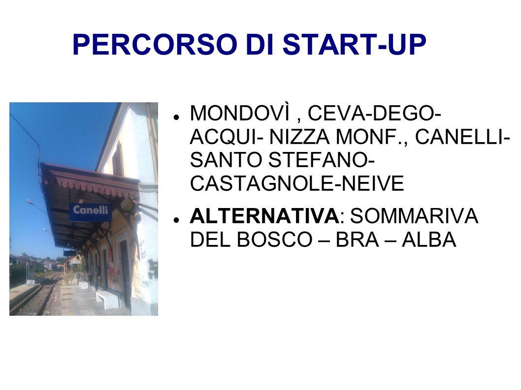 PERCORSO DI START-UP MONDOVÌ , CEVA-DEGO- ACQUI- NIZZA MONF., CANELLI- SANTO STEFANO- CASTAGNOLE-NEIVE.