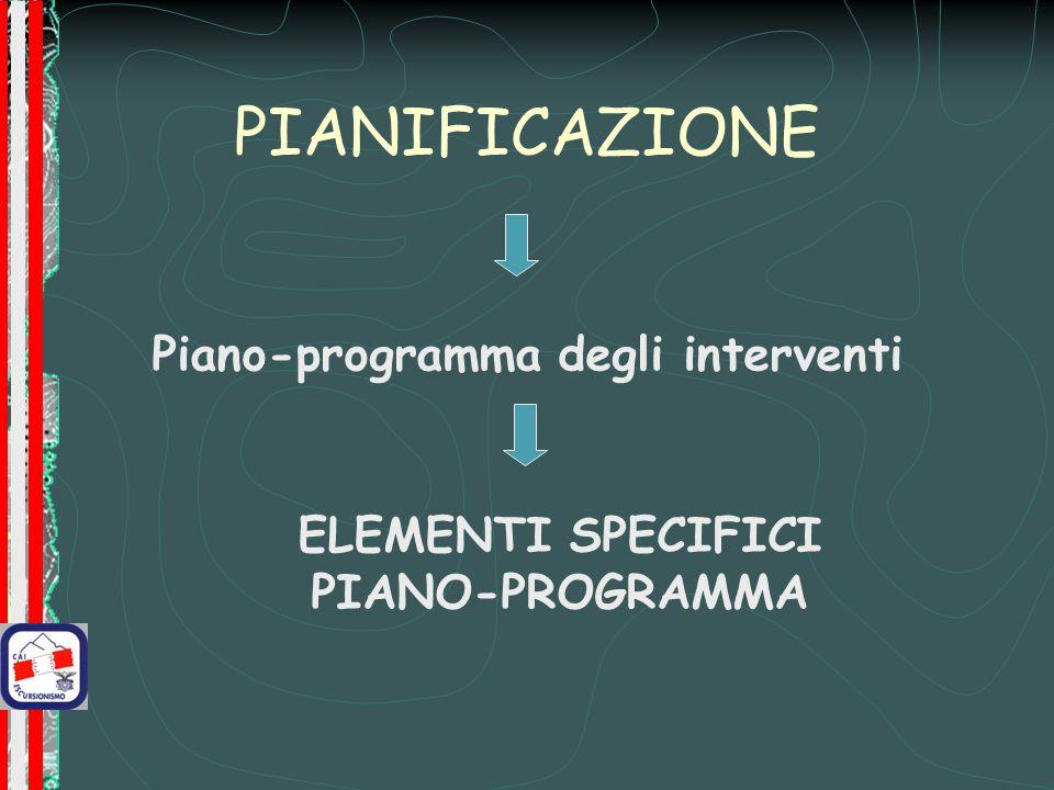 Piano-programma degli interventi