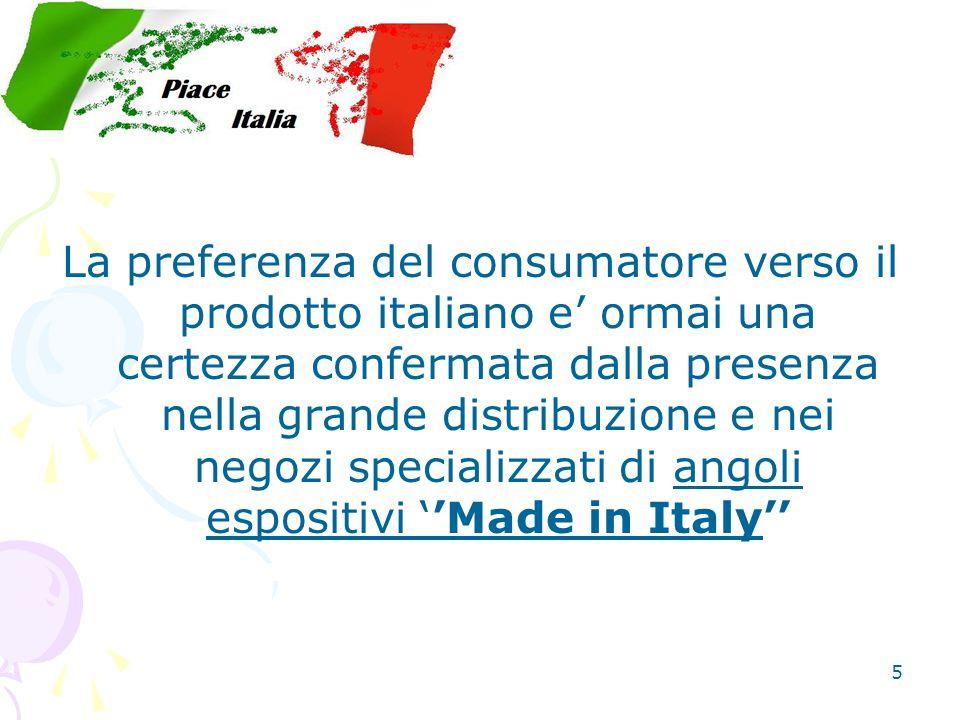 La preferenza del consumatore verso il prodotto italiano e' ormai una certezza confermata dalla presenza nella grande distribuzione e nei negozi specializzati di angoli espositivi ''Made in Italy''